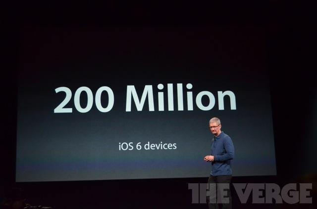 200 million iOS 6 devices