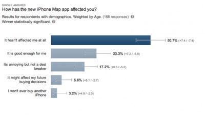 Apple Maps Survey Results